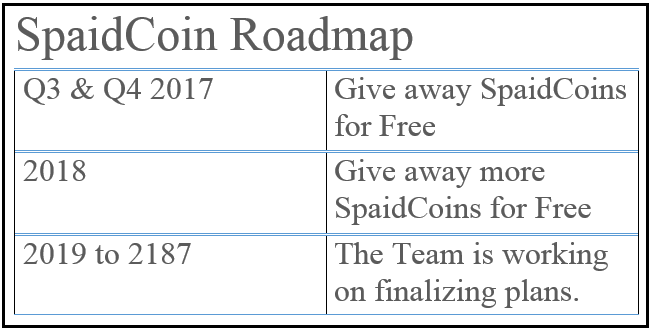 SpaidCoin Roadmap